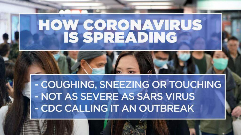 ultimate guide to Coronavirus and its symptoms, risks, and precautions