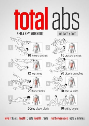 Best workout Apps; abs workout