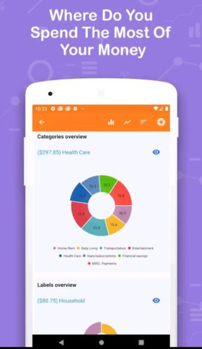 Best Budgeting Android Apps 2021; Monthly Budget Planner and Daily Expense Tracker