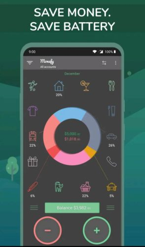 Best Budgeting Android Apps 2021; Monefy