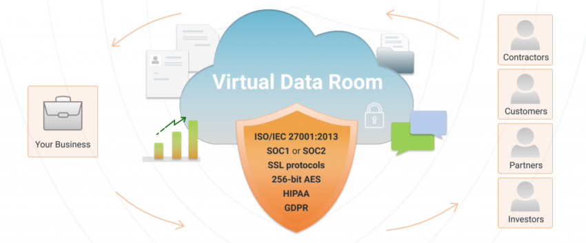virtual-data-room-