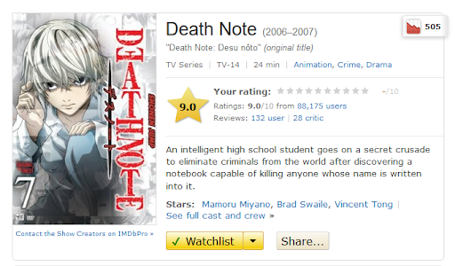 Reasons to Watch Death Note; Top Rankings and Global Ratings