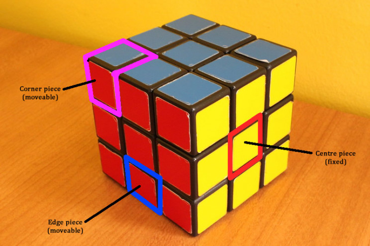 Solve a 3x3 Rubik's Cube; Get to Know Your Cube