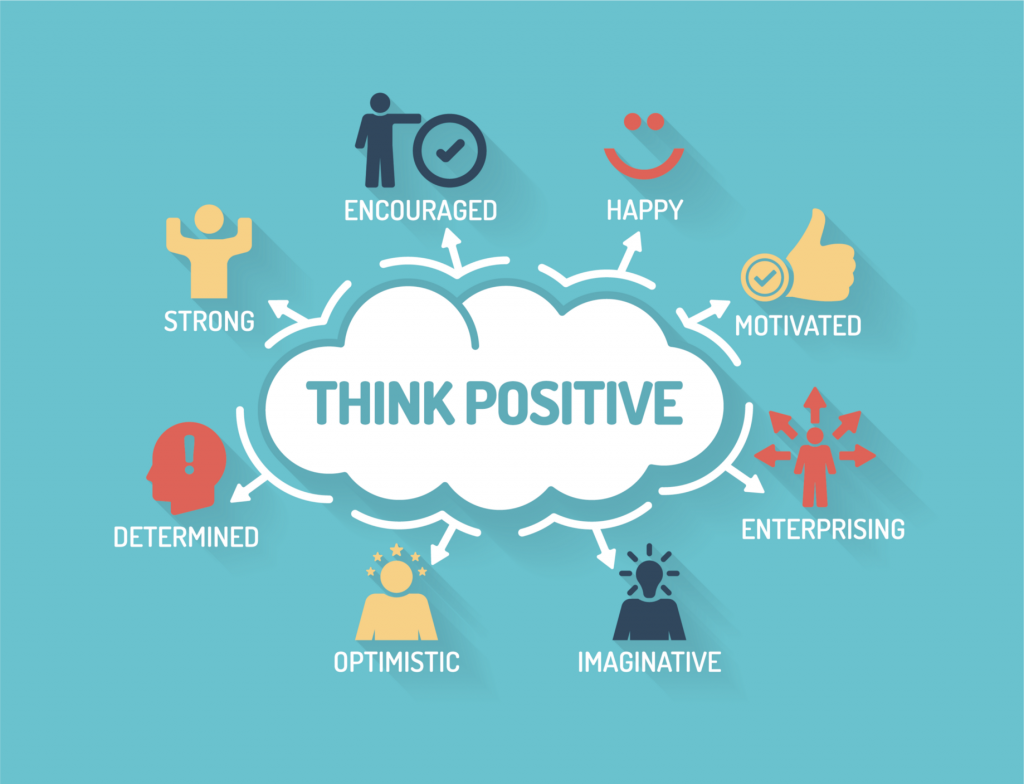 Stop Being Toxic In Life; Think Positive! Attract Positive