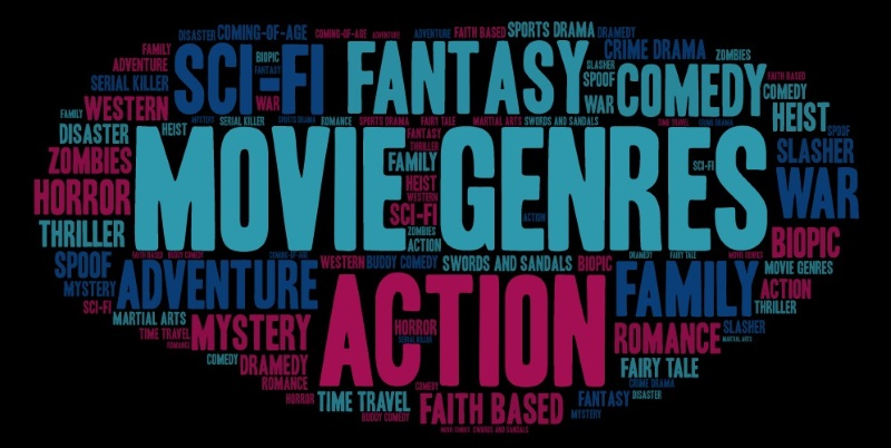 How Long Do Movies Stay In Theaters; Genre