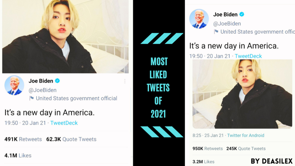 MOST LIKED TWEETS OF 2021